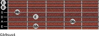 Gb9sus4 for guitar on frets 2, 4, 2, 1, 0, 0