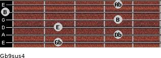 Gb9sus4 for guitar on frets 2, 4, 2, 4, 0, 4