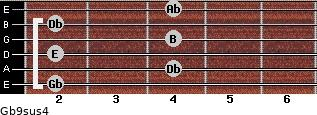 Gb9sus4 for guitar on frets 2, 4, 2, 4, 2, 4