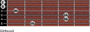 Gb9sus4 for guitar on frets 2, 4, 4, 1, 0, 0
