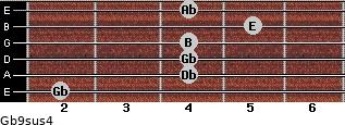 Gb9sus4 for guitar on frets 2, 4, 4, 4, 5, 4