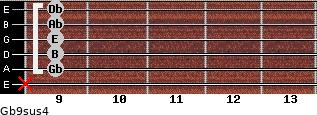 Gb9sus4 for guitar on frets x, 9, 9, 9, 9, 9