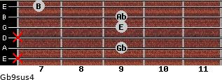 Gb9sus4 for guitar on frets x, 9, x, 9, 9, 7