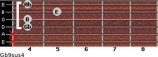 Gb9sus4 for guitar on frets x, x, 4, 4, 5, 4