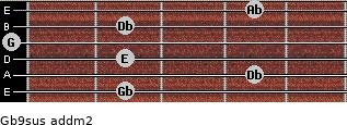 Gb9sus add(m2) guitar chord