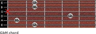 GbM for guitar on frets 2, 1, 4, x, 2, 2