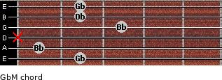 GbM for guitar on frets 2, 1, x, 3, 2, 2