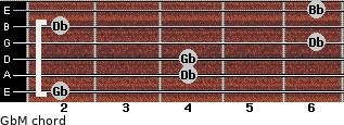 GbM for guitar on frets 2, 4, 4, 6, 2, 6