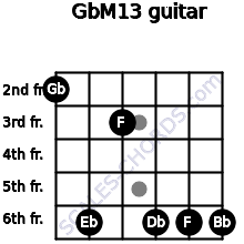 GbM13 for guitar on frets 2, 6, 3, 6, 6, 6