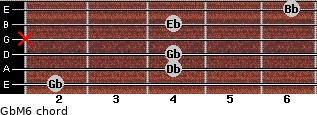 GbM6 for guitar on frets 2, 4, 4, x, 4, 6