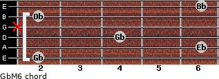 GbM6 for guitar on frets 2, 6, 4, x, 2, 6