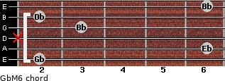 GbM6 for guitar on frets 2, 6, x, 3, 2, 6