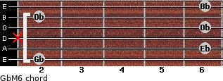 GbM6 for guitar on frets 2, 6, x, 6, 2, 6