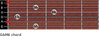 GbM6 for guitar on frets 2, x, 1, 3, 2, x