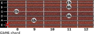 GbM6 for guitar on frets x, 9, 11, 8, 11, 11