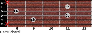 GbM6 for guitar on frets x, 9, 11, 8, 11, x