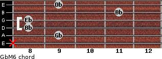 GbM6 for guitar on frets x, 9, 8, 8, 11, 9