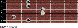 GbM7 for guitar on frets 2, 1, 3, 3, 2, 2