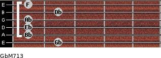 GbM7/13 for guitar on frets 2, 1, 1, 1, 2, 1