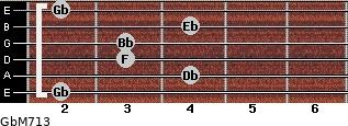 GbM7/13 for guitar on frets 2, 4, 3, 3, 4, 2