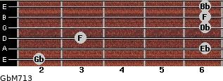 GbM7/13 for guitar on frets 2, 6, 3, 6, 6, 6