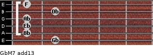GbM7(add13) for guitar on frets 2, 1, 1, 1, 2, 1