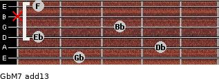GbM7(add13) for guitar on frets 2, 4, 1, 3, x, 1