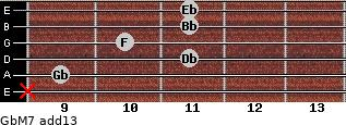 GbM7(add13) for guitar on frets x, 9, 11, 10, 11, 11