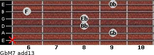 GbM7(add13) for guitar on frets x, 9, 8, 8, 6, 9