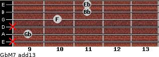 GbM7(add13) for guitar on frets x, 9, x, 10, 11, 11