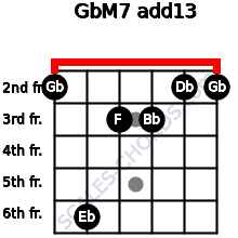 GbM7(add13) for guitar on frets 2, 6, 3, 3, 2, 2