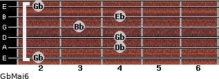 GbMaj6 for guitar on frets 2, 4, 4, 3, 4, 2