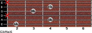 GbMaj6 for guitar on frets 2, 4, x, 3, 4, x
