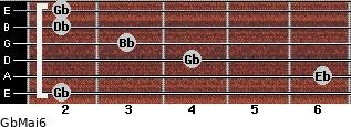 GbMaj6 for guitar on frets 2, 6, 4, 3, 2, 2