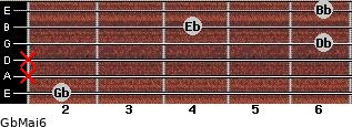 GbMaj6 for guitar on frets 2, x, x, 6, 4, 6