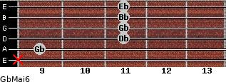 GbMaj6 for guitar on frets x, 9, 11, 11, 11, 11