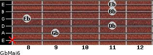 GbMaj6 for guitar on frets x, 9, 11, 8, 11, 11