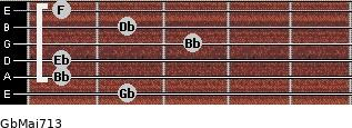 GbMaj7/13 for guitar on frets 2, 1, 1, 3, 2, 1