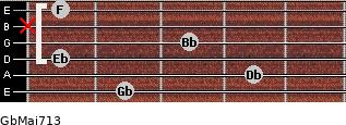 GbMaj7/13 for guitar on frets 2, 4, 1, 3, x, 1