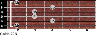 GbMaj7/13 for guitar on frets 2, 4, 3, 3, 4, 2