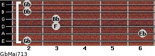 GbMaj7/13 for guitar on frets 2, 6, 3, 3, 2, 2