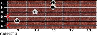 GbMaj7/13 for guitar on frets x, 9, x, 10, 11, 11