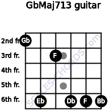 GbMaj7/13 for guitar on frets 2, 6, 3, 6, 6, 6