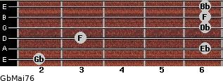 GbMaj7/6 for guitar on frets 2, 6, 3, 6, 6, 6