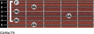 GbMaj7/9 for guitar on frets 2, 1, 4, 1, 2, 1