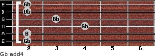Gb add(4) guitar chord