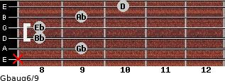 Gbaug6/9 for guitar on frets x, 9, 8, 8, 9, 10