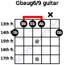 Gbaug6/9 for guitar on frets 14, 13, 13, 13, x, 14