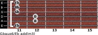 Gbaug6/Eb add(m3) guitar chord
