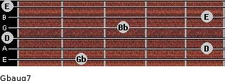 Gbaug7 for guitar on frets 2, 5, 0, 3, 5, 0